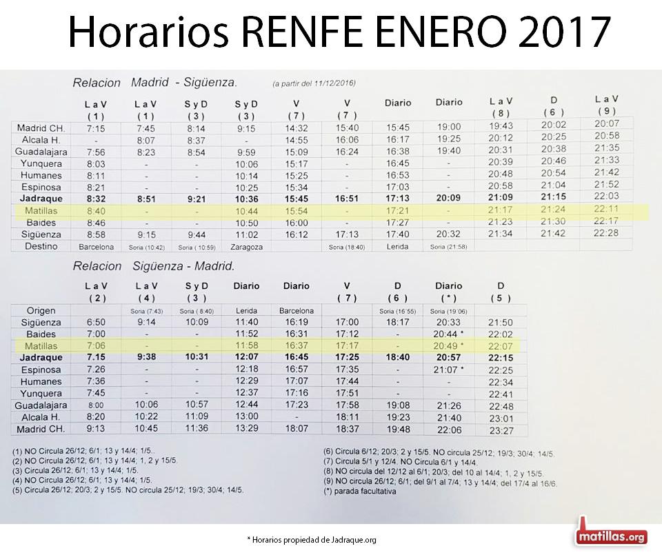 Matillas horarios de renfe actualizados a for Horario renfe alcobendas