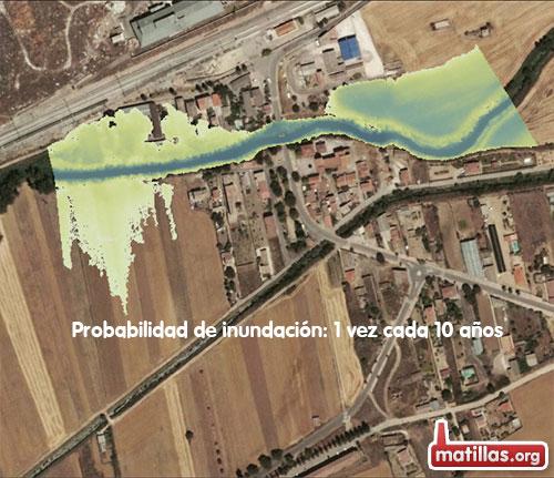 Zonas inundables de Matillas