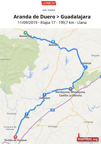 Vuelta ciclista España 2019