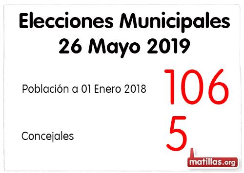 Padron Elecciones Municipales 2019